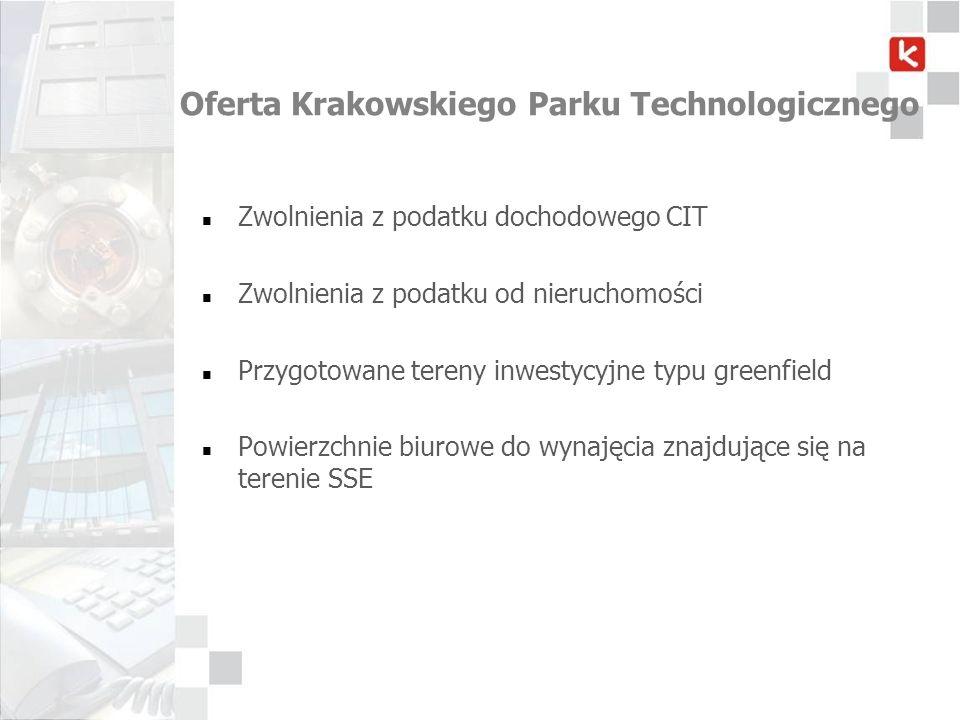 Oferta Krakowskiego Parku Technologicznego