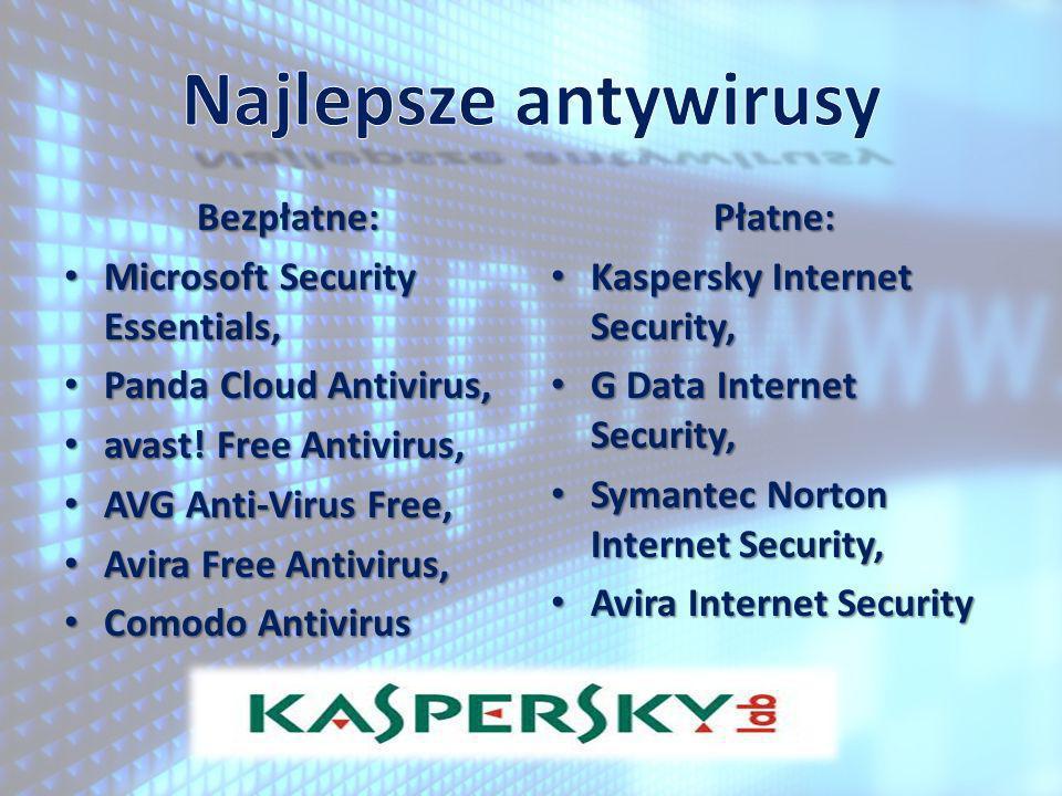 Najlepsze antywirusy Bezpłatne: Microsoft Security Essentials,