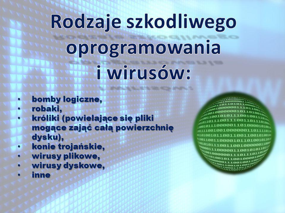 Rodzaje szkodliwego oprogramowania i wirusów: