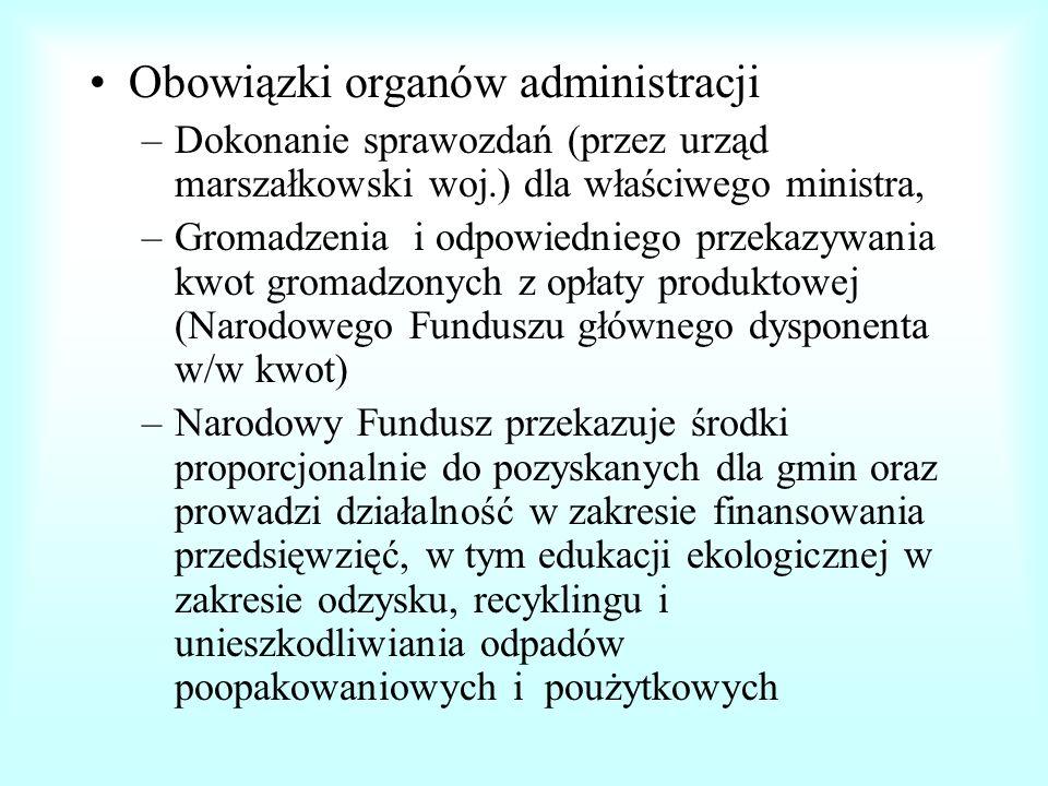 Obowiązki organów administracji