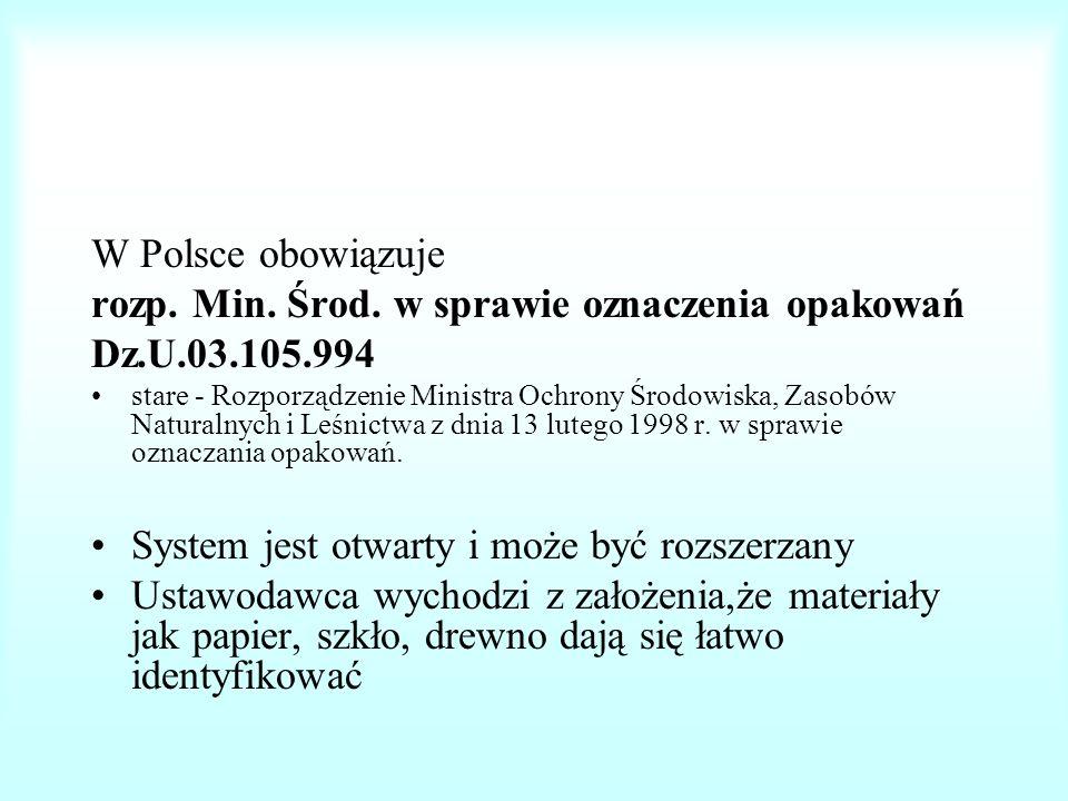 rozp. Min. Środ. w sprawie oznaczenia opakowań Dz.U.03.105.994