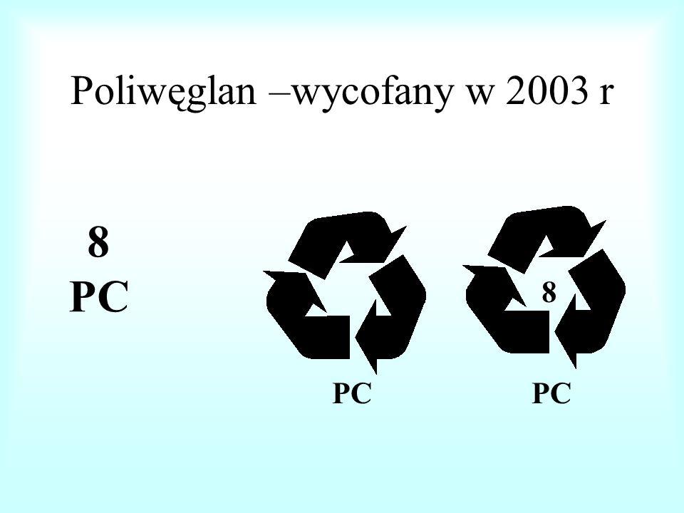 Poliwęglan –wycofany w 2003 r