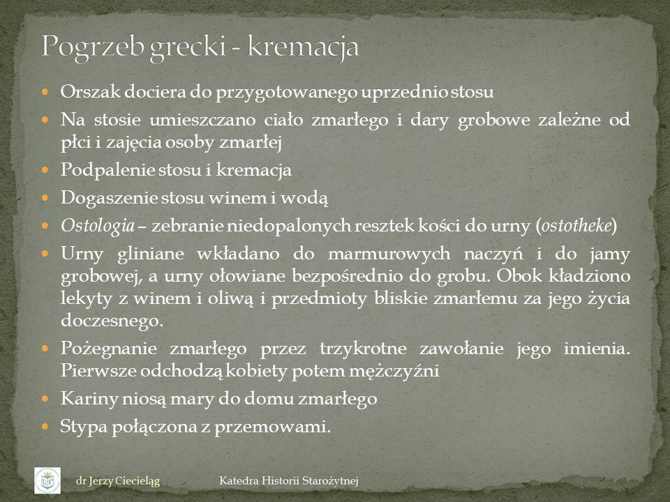 Pogrzeb grecki - kremacja