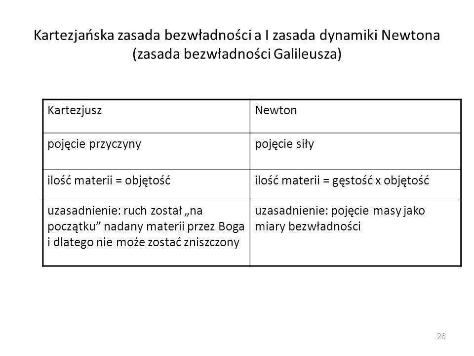 Kartezjańska zasada bezwładności a I zasada dynamiki Newtona (zasada bezwładności Galileusza)