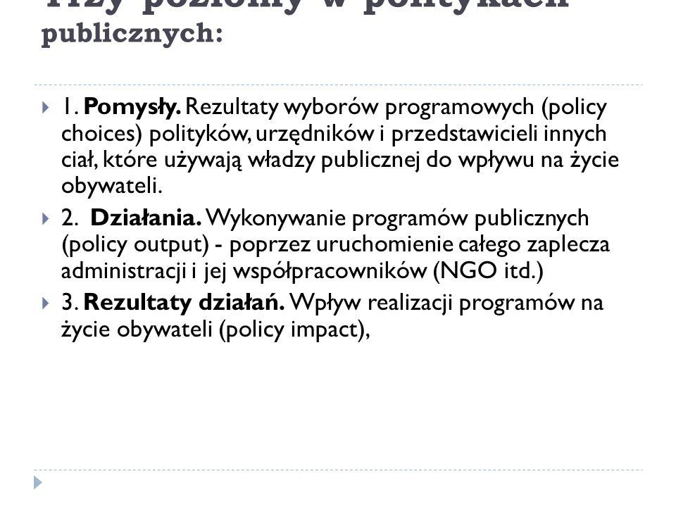 Trzy poziomy w politykach publicznych: