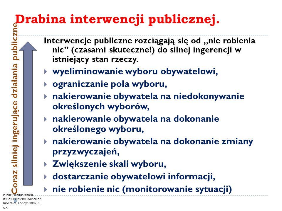 Drabina interwencji publicznej.