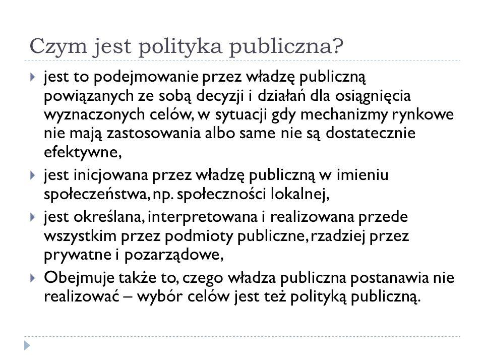 Czym jest polityka publiczna