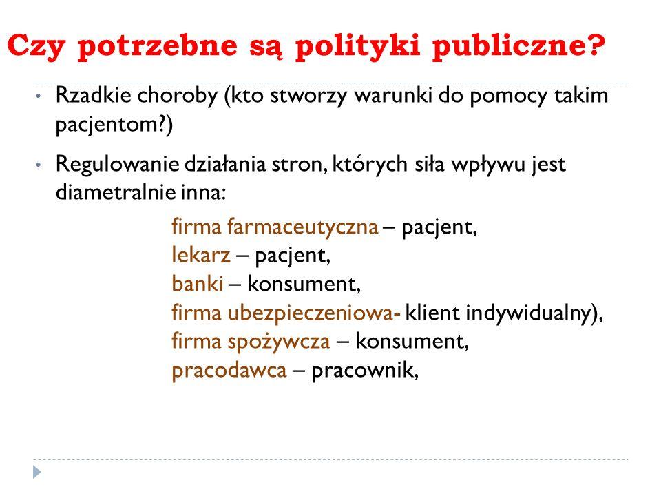 Czy potrzebne są polityki publiczne