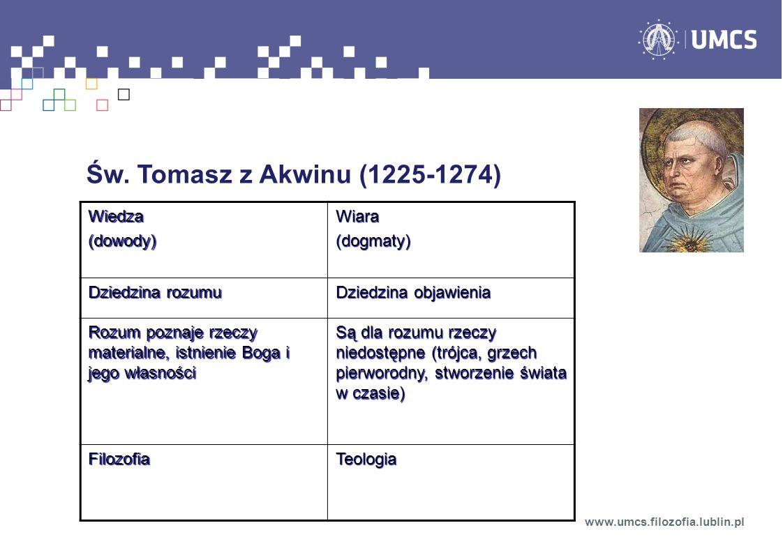 Św. Tomasz z Akwinu (1225-1274) Wiedza (dowody) Wiara (dogmaty)