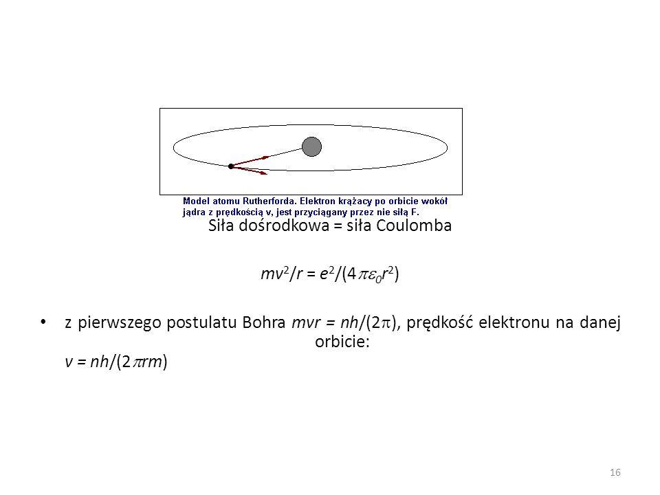 Siła dośrodkowa = siła Coulomba