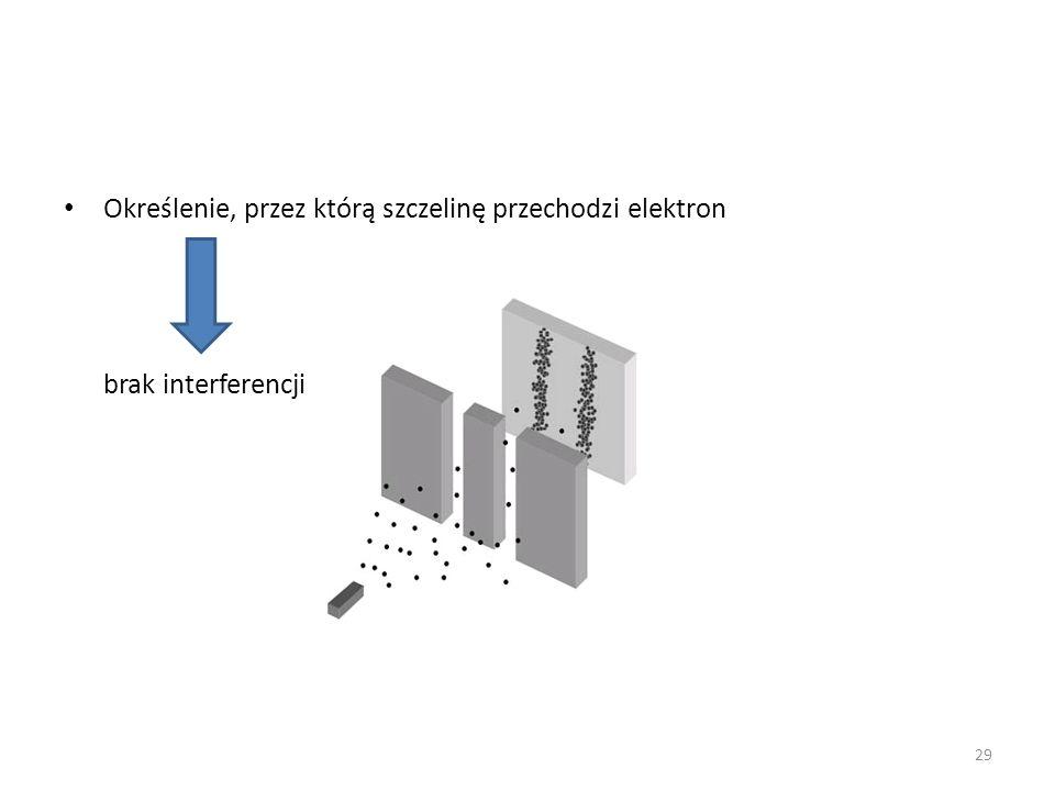 Określenie, przez którą szczelinę przechodzi elektron brak interferencji