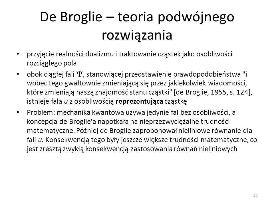 De Broglie – teoria podwójnego rozwiązania