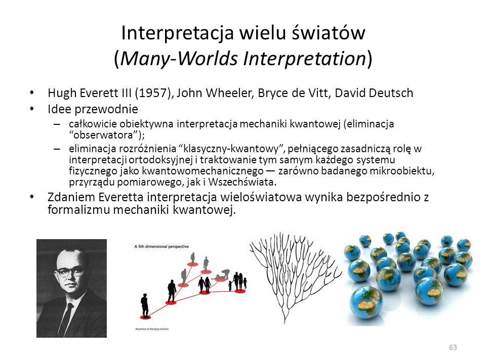 Interpretacja wielu światów (Many-Worlds Interpretation)
