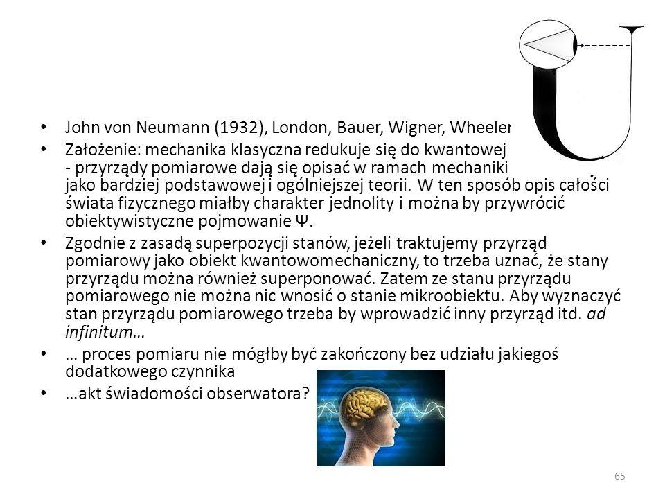 John von Neumann (1932), London, Bauer, Wigner, Wheeler