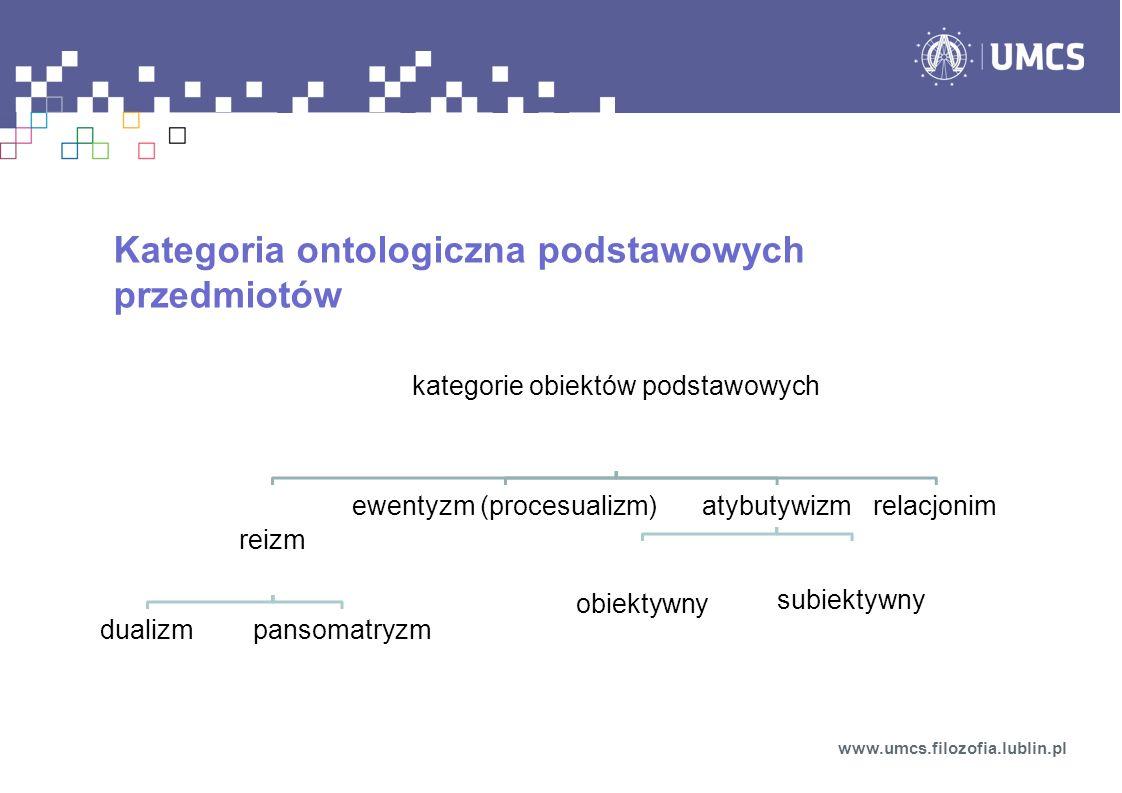 Kategoria ontologiczna podstawowych przedmiotów