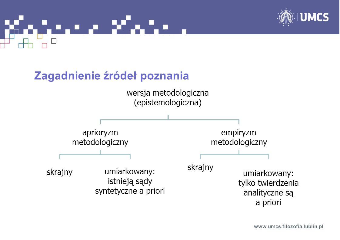 wersja metodologiczna (epistemologiczna)
