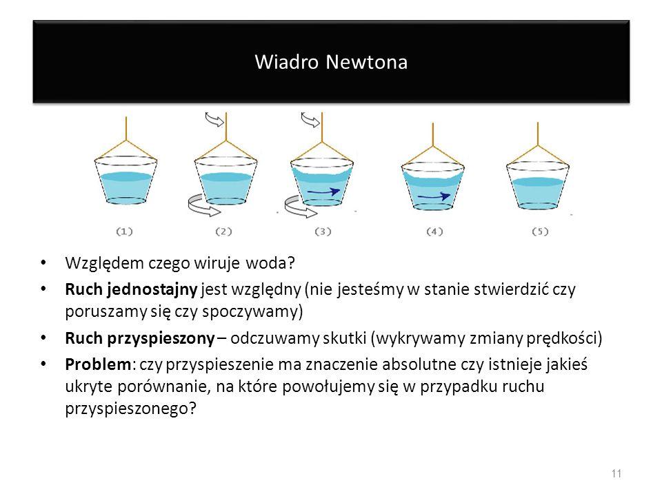 Wiadro Newtona Względem czego wiruje woda