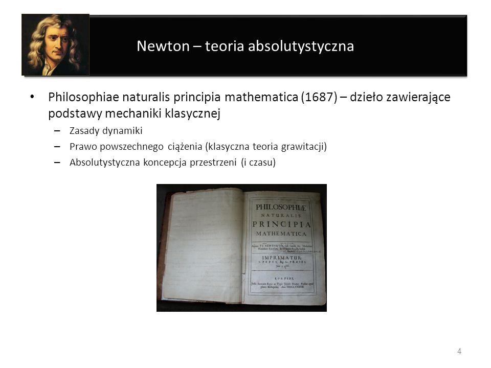 Newton – teoria absolutystyczna