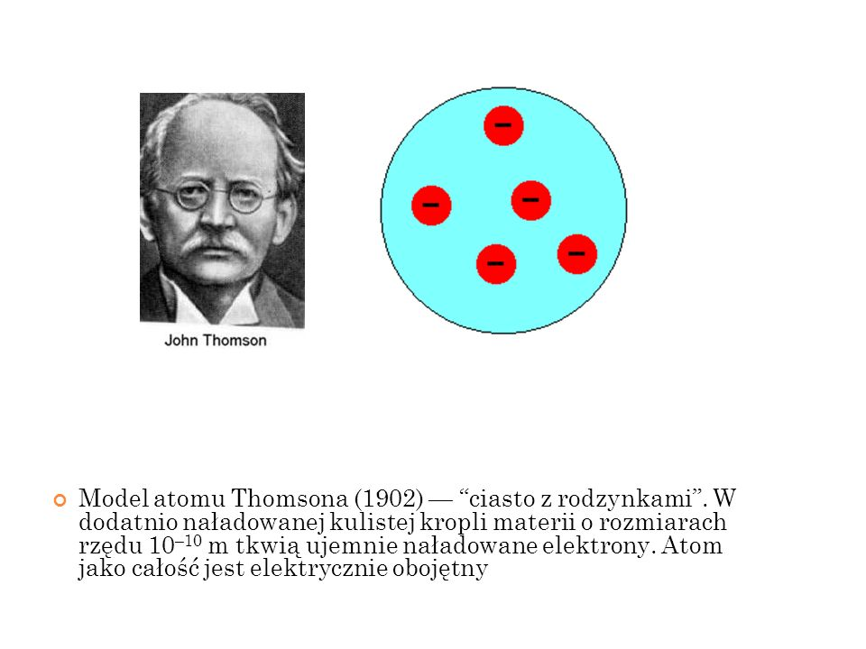Model atomu Thomsona (1902) — ciasto z rodzynkami