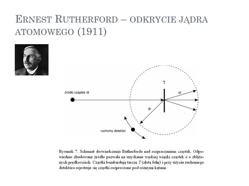 Ernest Rutherford – odkrycie jądra atomowego (1911)