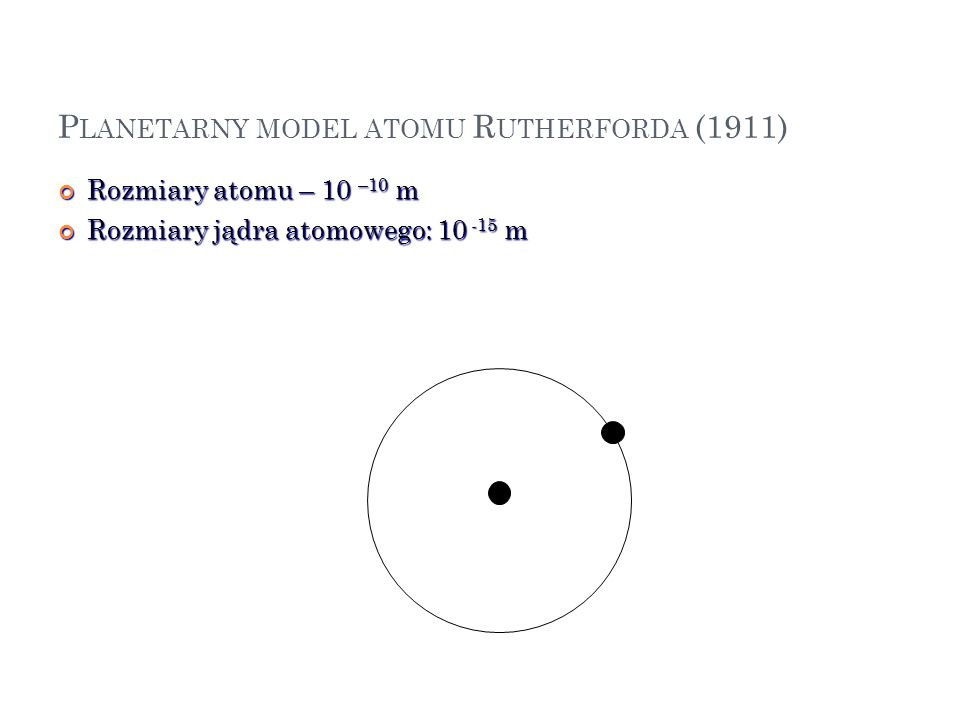Planetarny model atomu Rutherforda (1911)