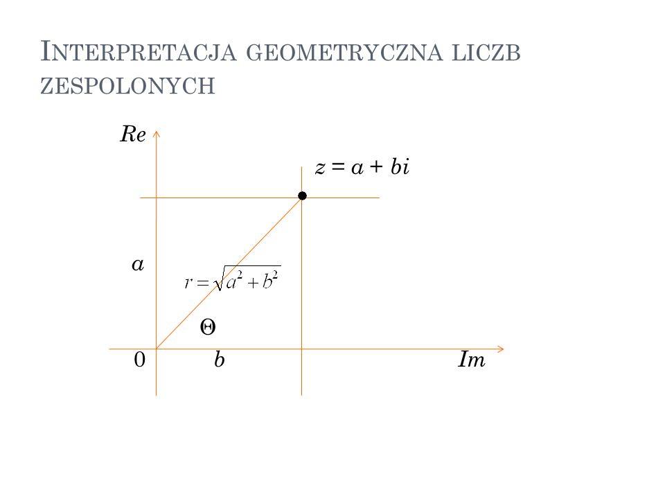 Interpretacja geometryczna liczb zespolonych