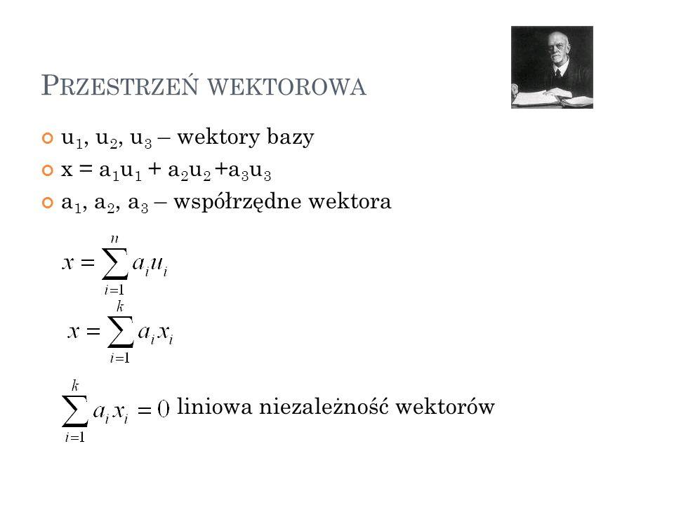 Przestrzeń wektorowa u1, u2, u3 – wektory bazy x = a1u1 + a2u2 +a3u3