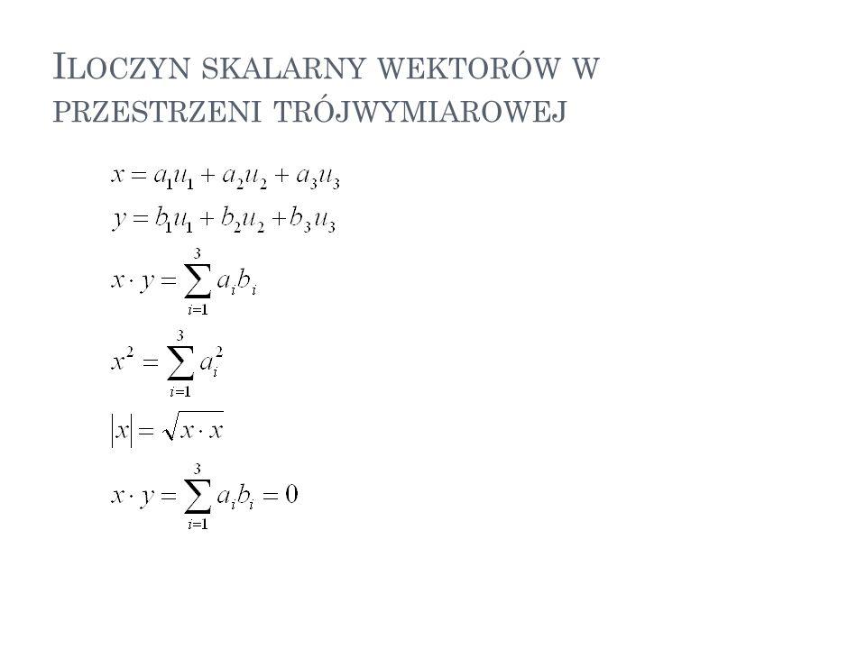 Iloczyn skalarny wektorów w przestrzeni trójwymiarowej