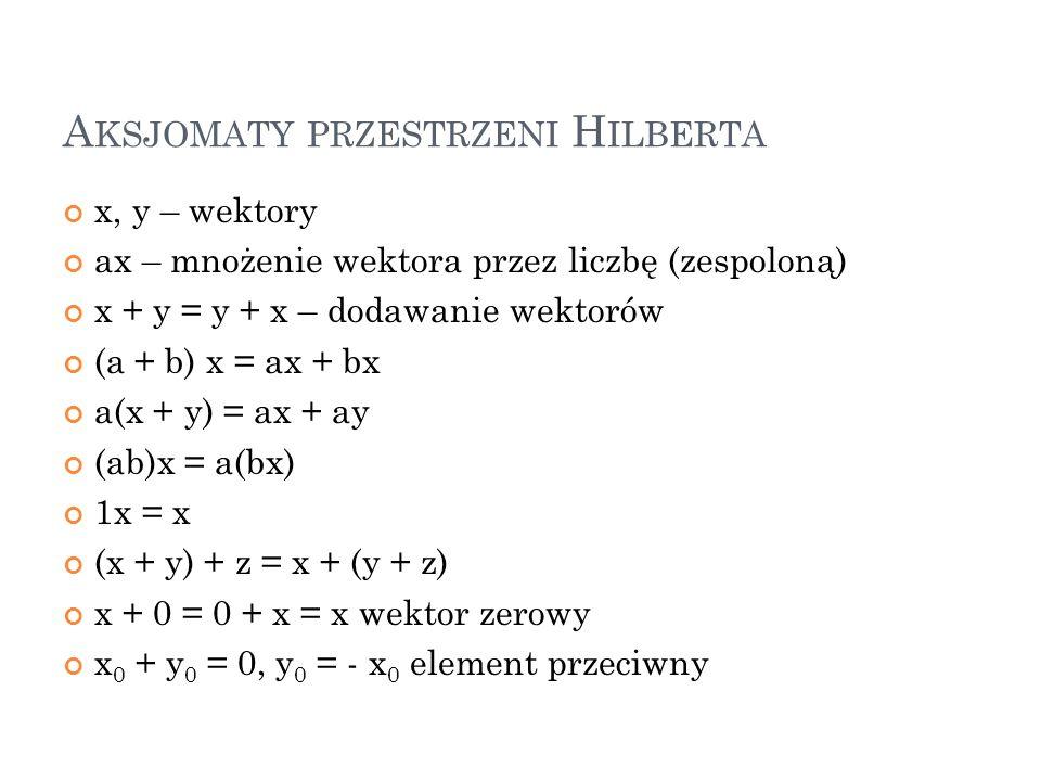 Aksjomaty przestrzeni Hilberta