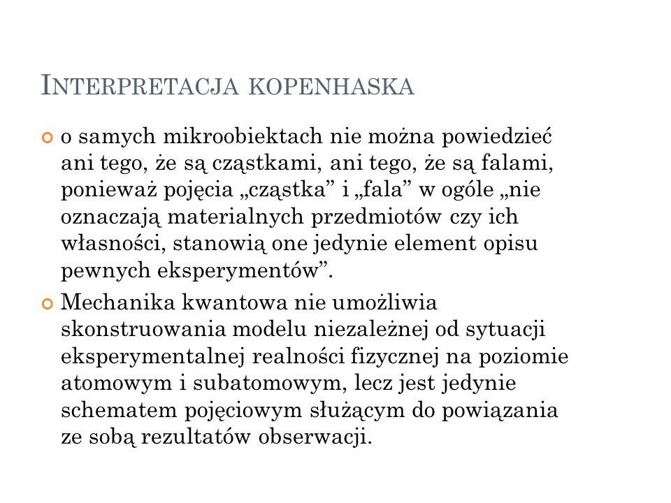 Interpretacja kopenhaska