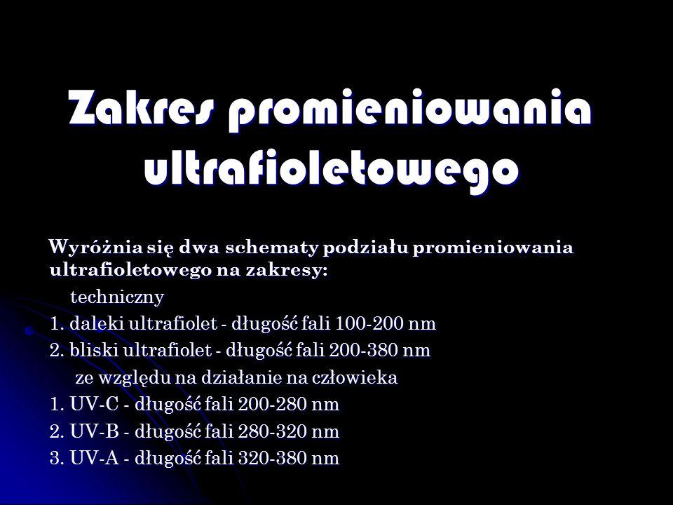 Zakres promieniowania ultrafioletowego