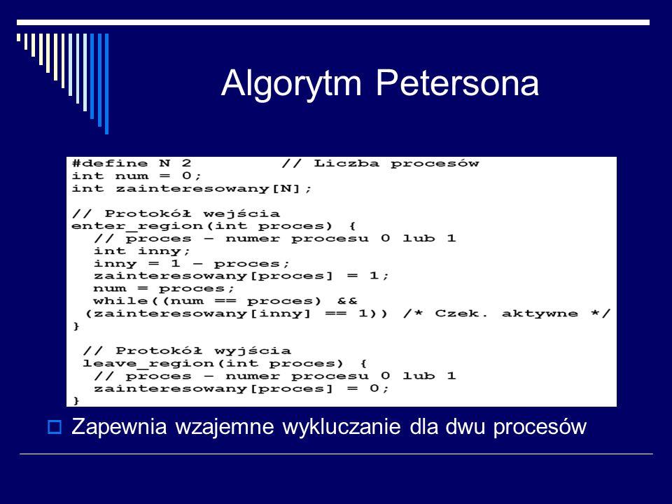 Algorytm Petersona Zapewnia wzajemne wykluczanie dla dwu procesów