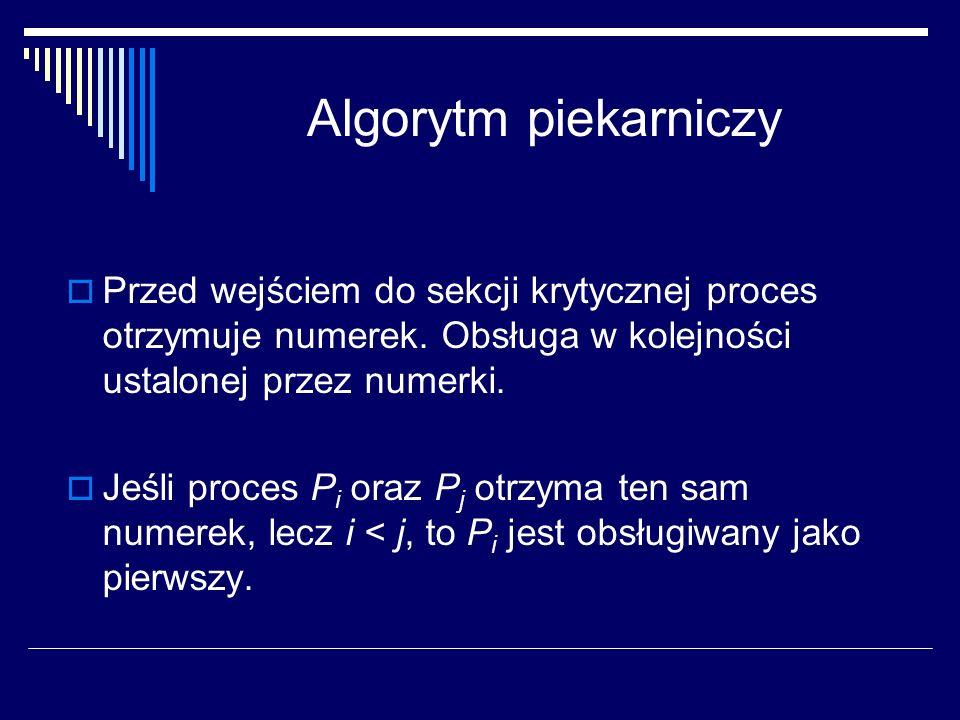 Algorytm piekarniczy Przed wejściem do sekcji krytycznej proces otrzymuje numerek. Obsługa w kolejności ustalonej przez numerki.