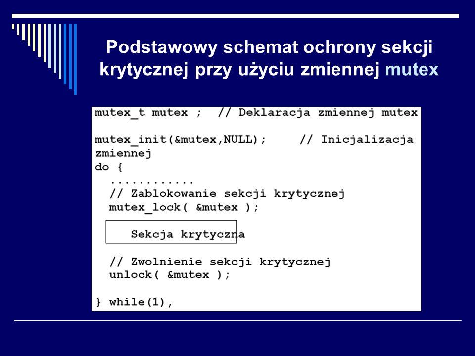Podstawowy schemat ochrony sekcji krytycznej przy użyciu zmiennej mutex