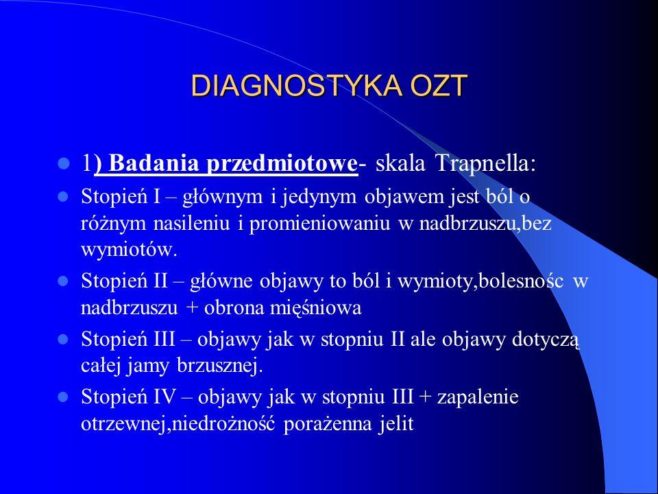 DIAGNOSTYKA OZT 1) Badania przedmiotowe- skala Trapnella: