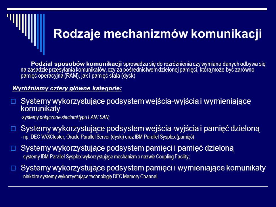 Rodzaje mechanizmów komunikacji