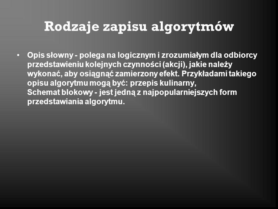 Rodzaje zapisu algorytmów