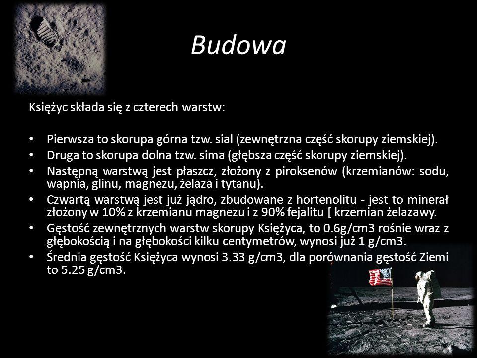 Budowa Księżyc składa się z czterech warstw: