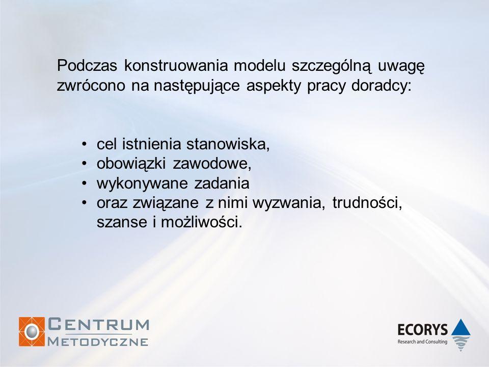 Podczas konstruowania modelu szczególną uwagę zwrócono na następujące aspekty pracy doradcy: