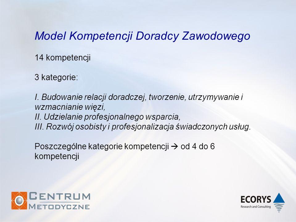 Model Kompetencji Doradcy Zawodowego