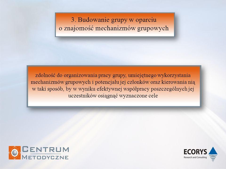 3. Budowanie grupy w oparciu o znajomość mechanizmów grupowych