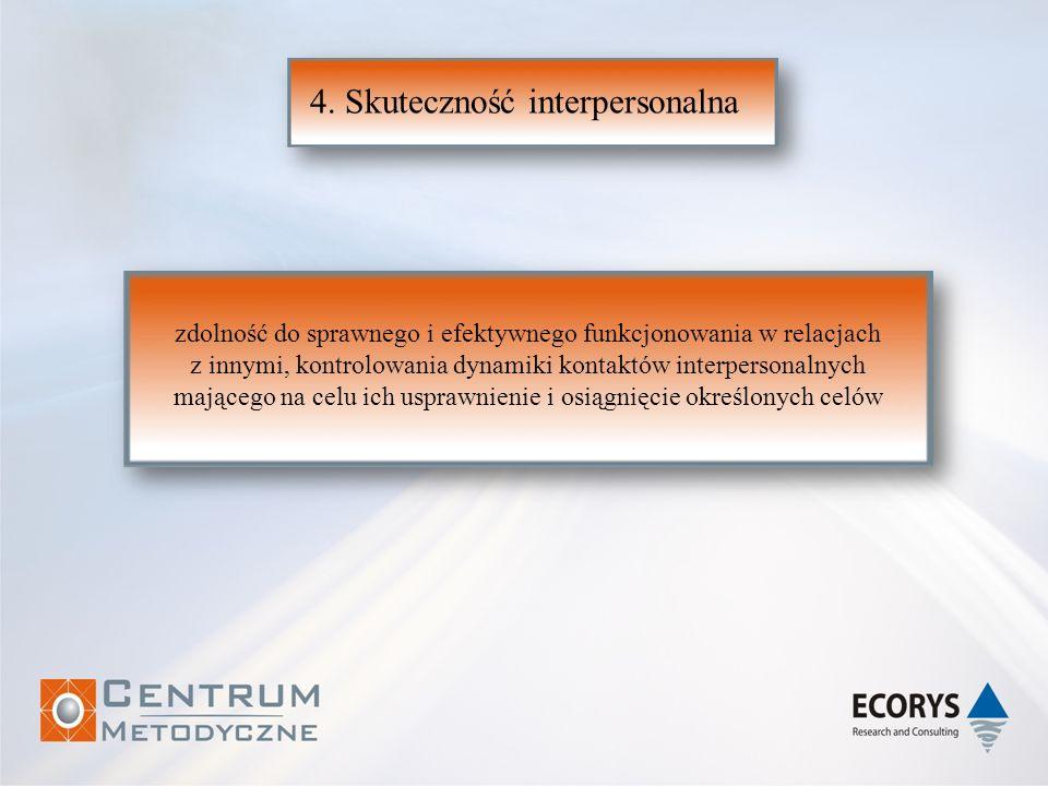 4. Skuteczność interpersonalna