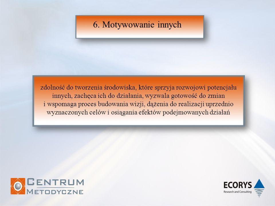 6. Motywowanie innychzdolność do tworzenia środowiska, które sprzyja rozwojowi potencjału.