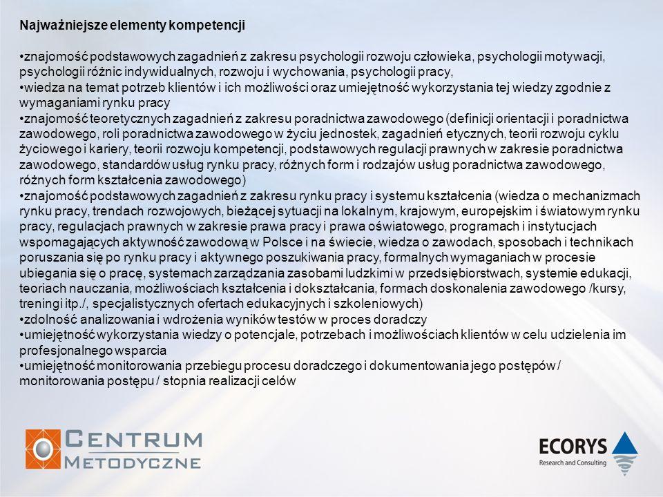 Najważniejsze elementy kompetencji