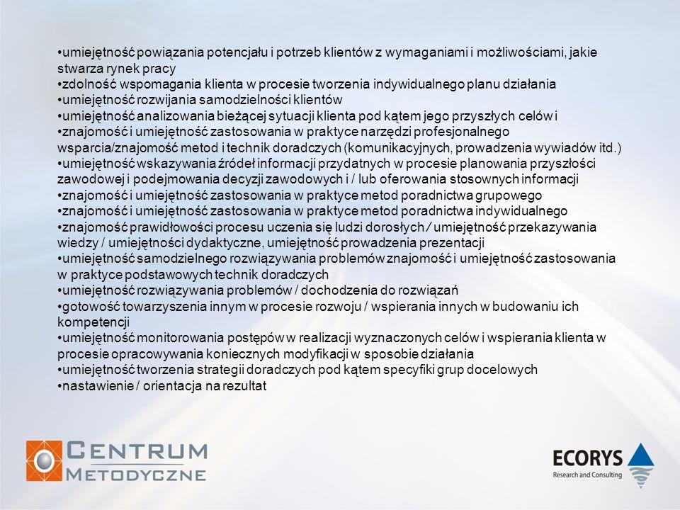 umiejętność powiązania potencjału i potrzeb klientów z wymaganiami i możliwościami, jakie stwarza rynek pracy