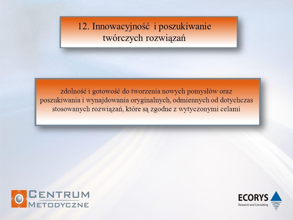12. Innowacyjność i poszukiwanie twórczych rozwiązań