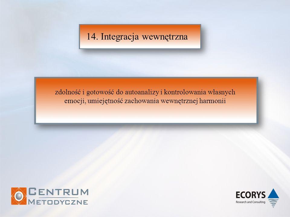 14. Integracja wewnętrzna