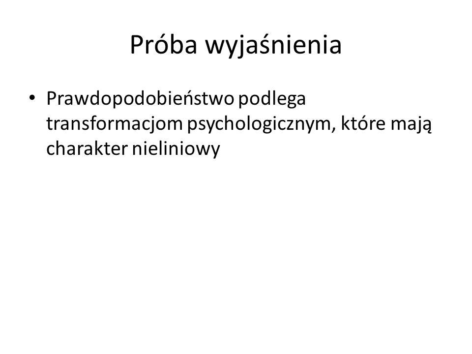 Próba wyjaśnienia Prawdopodobieństwo podlega transformacjom psychologicznym, które mają charakter nieliniowy.