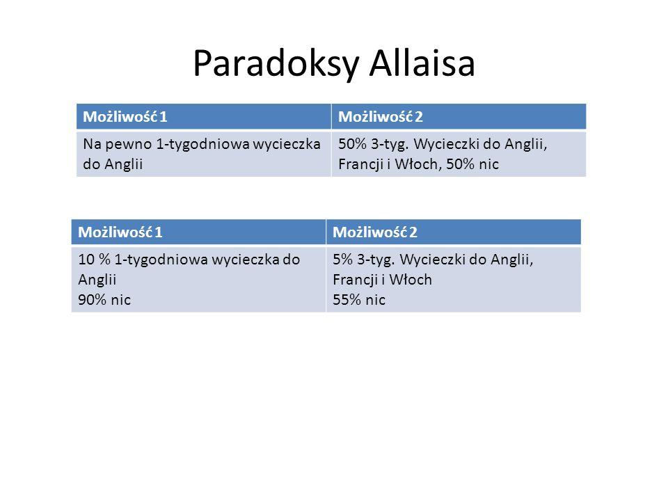 Paradoksy Allaisa Możliwość 1 Możliwość 2