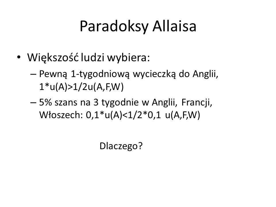 Paradoksy Allaisa Większość ludzi wybiera: